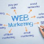 formation-marketing-web-marseille